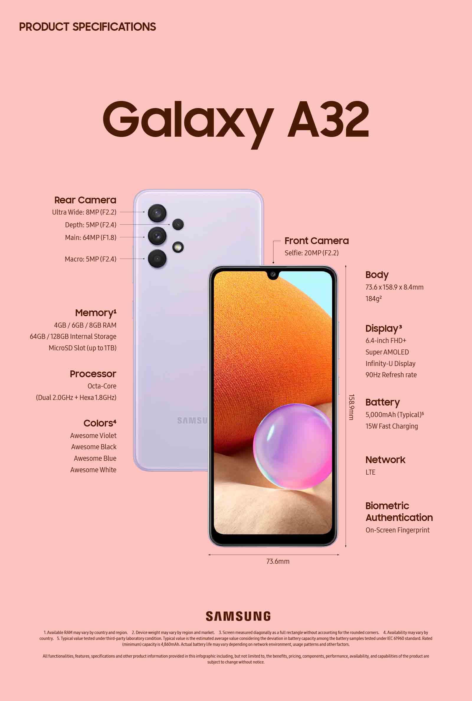 Galaxy A32 con pantalla de 90Hz, el primero en la gama media de Samsung